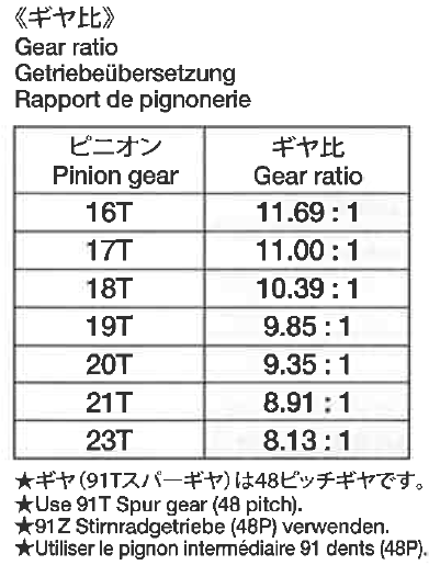 db01_gear_ratio