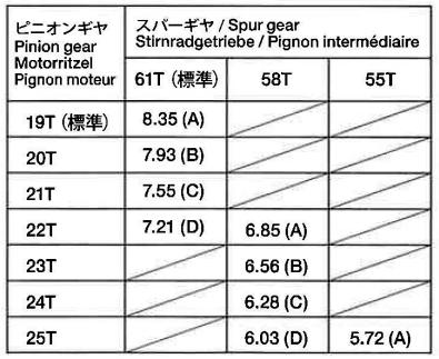 tt-01_gear