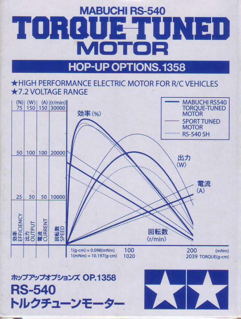 torque-tuned-motor_seinou